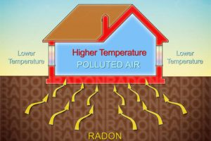 Scientists urge residents affected by earthquake to test for Radon